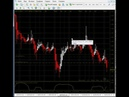 05 02 2019 Обзор рынка форекс EUR CHF GBP NZD Мои настройки терминала Metatrader4