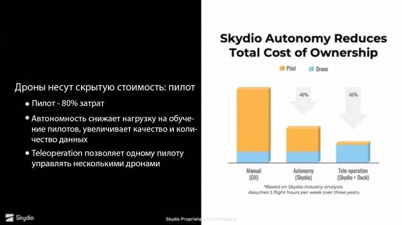 Skydio. Взгляд в будущее!, изображение №2