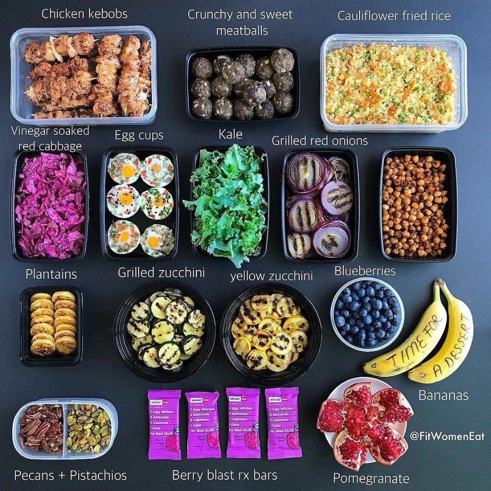 Правильное Питание - �