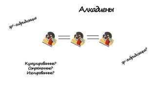 Онлайн репетитор по химии (ЕГЭ, ОГЭ, ВПР): Алкадиены (задания 33, 35 ЕГЭ)