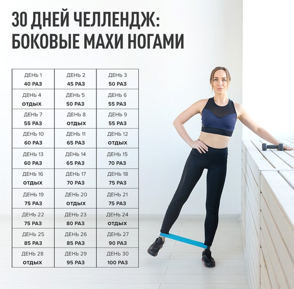 Система Похудения Бедра. Диета для похудения бедер и ягодиц: меню на неделю