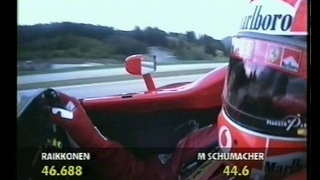 F1 Austrian GP Red Bull Ring(A1-Ring) 2003 - Michael Schumacher - Fastest Lap of A1-Ring