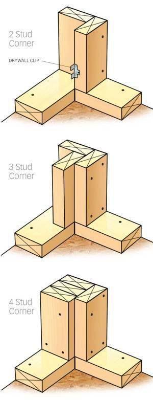 Соединение стен каркасного дома — 3 варианта