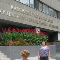 Наиля Юсупова