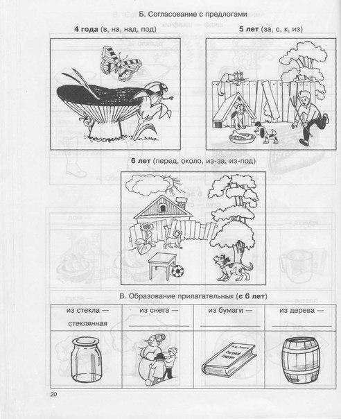 Крупенчук речевая карта картинки