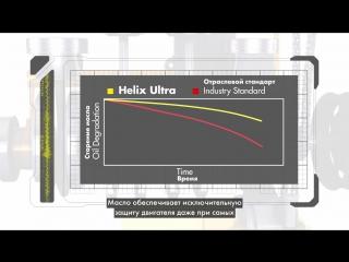 Преимущества моторного масла shell helix ultra