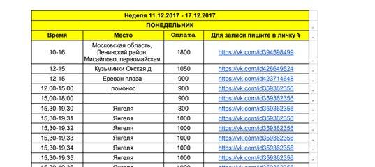 Работа для девушек в москве вакансии с ежедневной оплатой работа для девушек эскорт спб