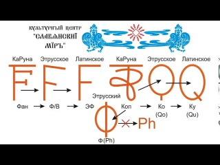 Жреческое письмо. Руны группы Ф. Каруна. Дмитрий Галактионов