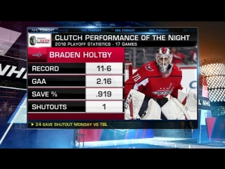 Clutch Performance of the Night May 21, 2018