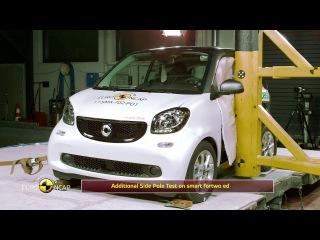 Euro NCAP Crash Test of Smart fortwo ed