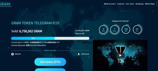 Мошенники создали «зеркало» сайта ForkLog для обмана инвесторов ICO Telegram