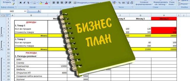 Бизнес план для вконтакте на каток бизнес план