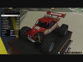 Обзор радиоуправляемого автомобиля RC Bandito