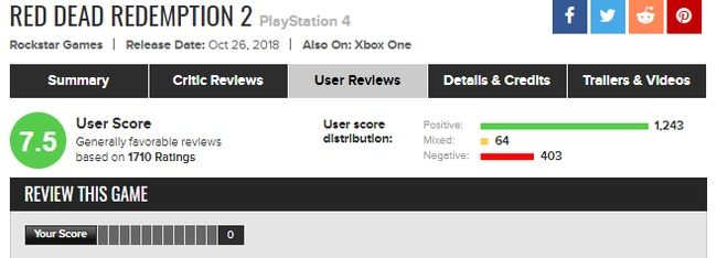red dead redemption 2 review metacritic