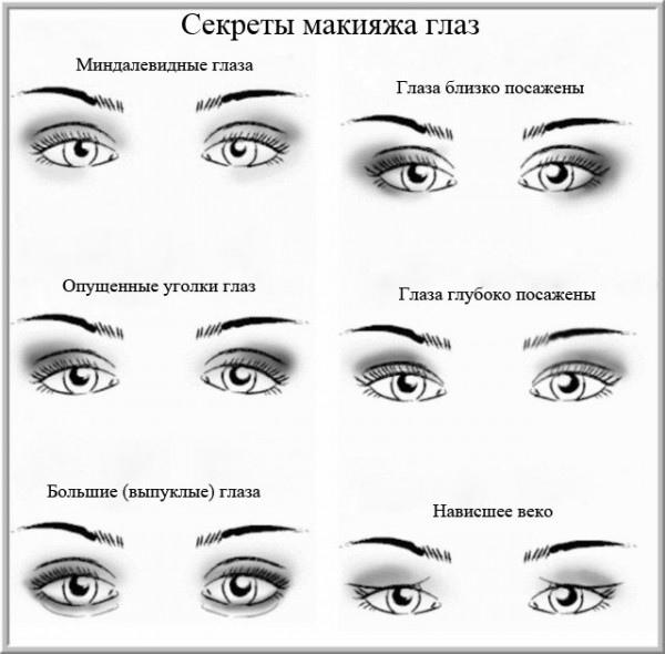 Идеальное сочетание: как подобрать тени под цвет глаз, изображение №12