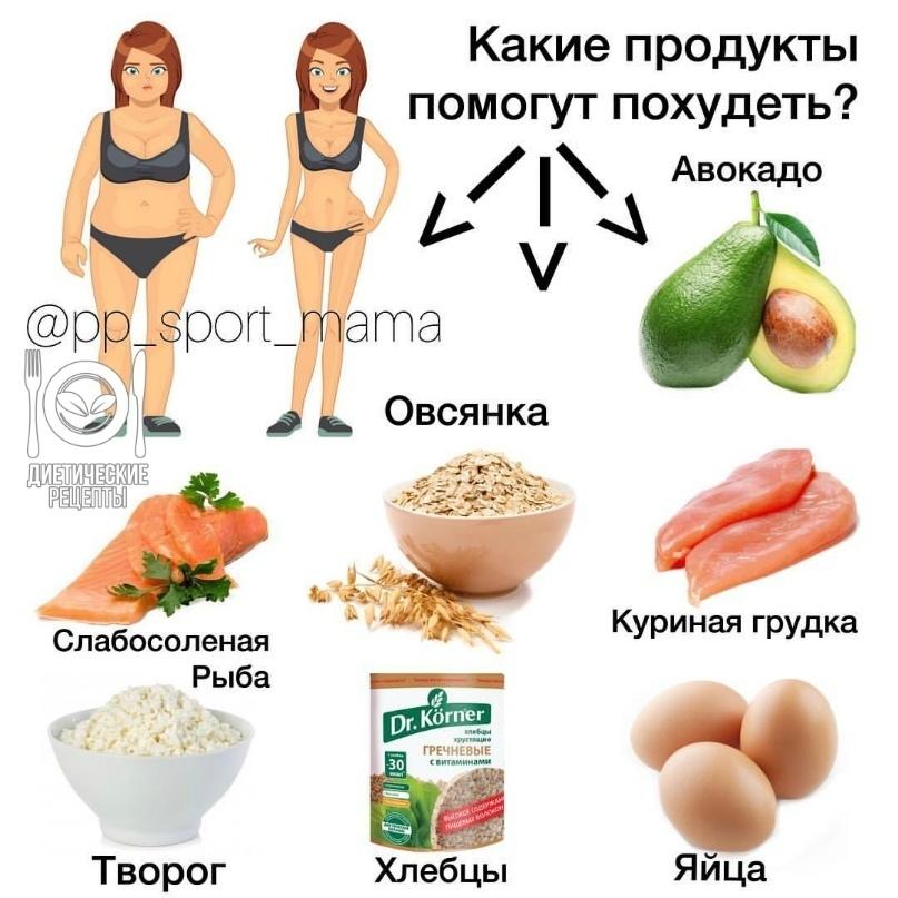 Кушать быстро похудеть