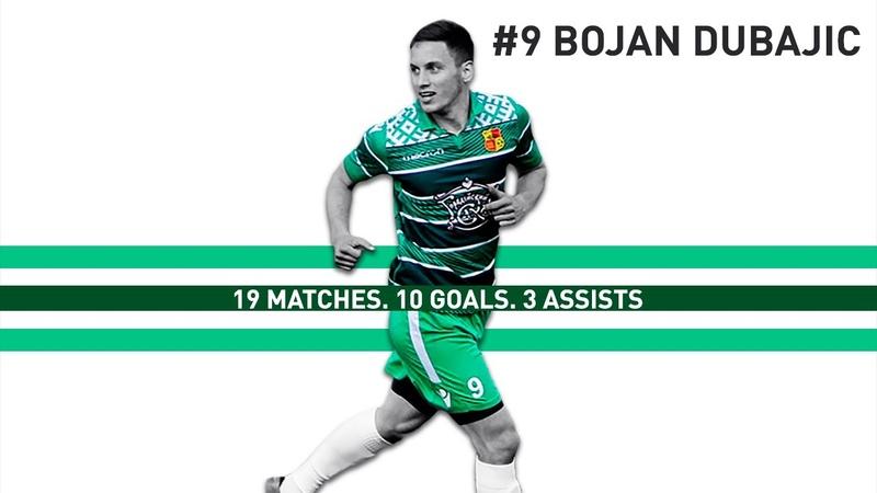 Bojan Dubajic Season 2018 19 matches 10 goals 3 assists FC Gorodeya Боян Дубайич Сезон 2018