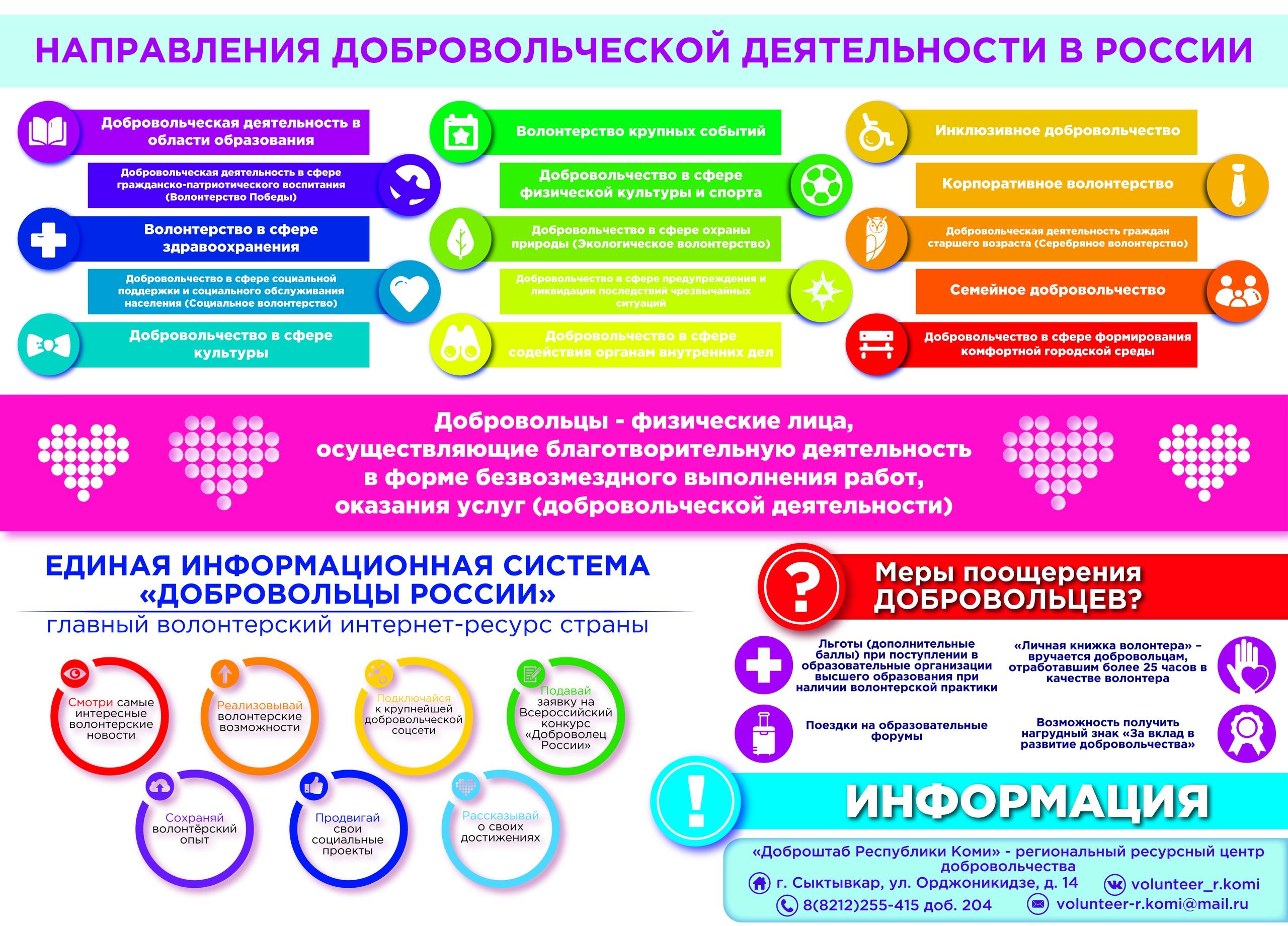 Распоряжением Правительства Российской Федерации от 19 июня 2019 года №5377п-П44 утвержден