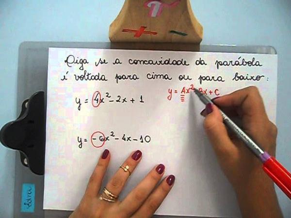 Concavidade da parábola - função do 2º grau