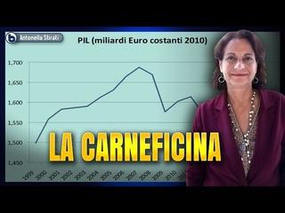 LA CARNEFICINA DELL'AUSTERITÀ, SPIEGATA CON I DISEGNINI - Antonella Stirati