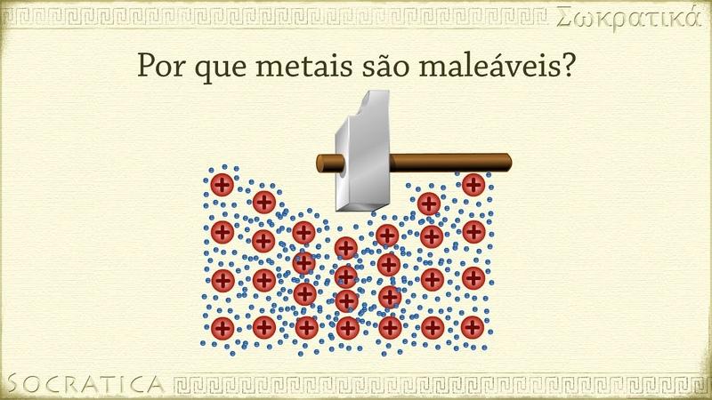 Química Metais e Ligações Metálicas