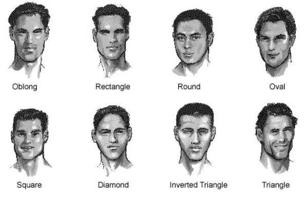 Выбор правильной стрижки на основе формы лица, изображение №5
