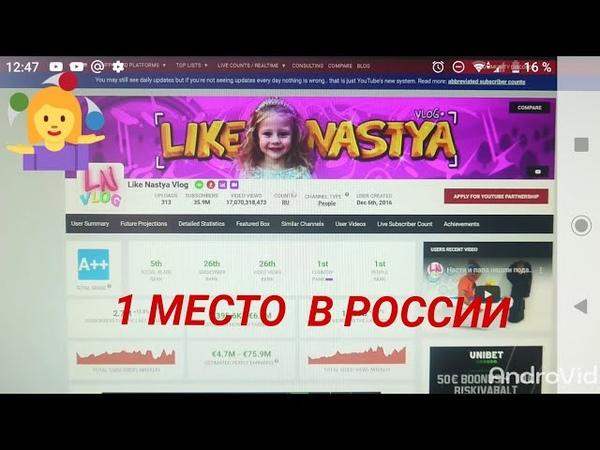 ДОХОД канала LIKE NASTYA VLOG на ЮТУБЕ канал который занимает ПЕРВОЕ МЕСТО в рейтинге по России