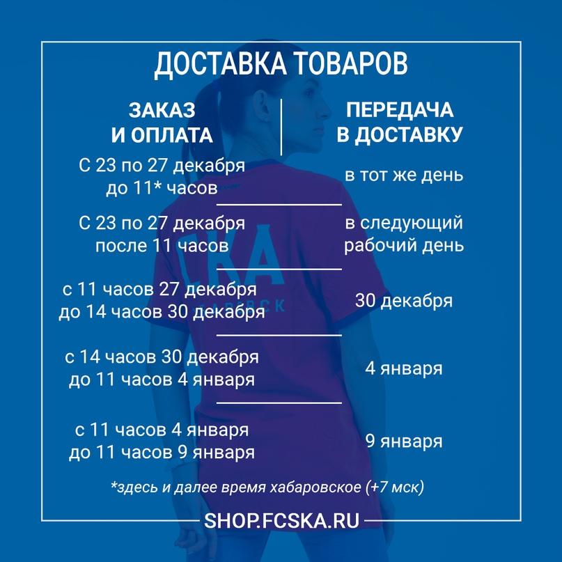 Работа пункта выдачи и отправка товаров интернет-магазина в праздники, изображение №3
