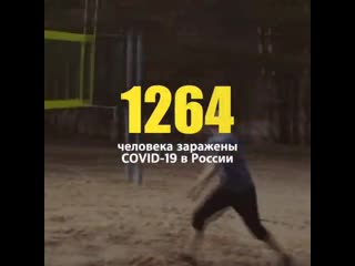 Ситуация по коронавирусу по России и в других странах
