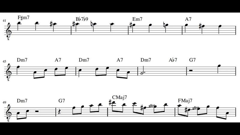 Alice in Wonderland - Joe Pass's solo transcription- Free PDF
