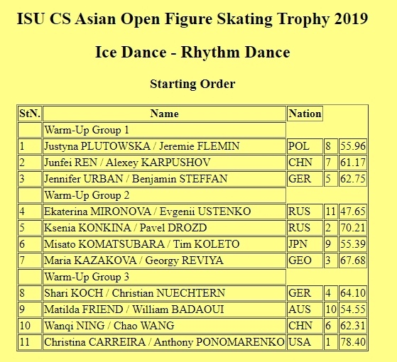 Challenger (8) Asian Open Figure Skating Trophy, Дунгуань, Китай, 30 октября - 3 ноября LKljjiqj_-E