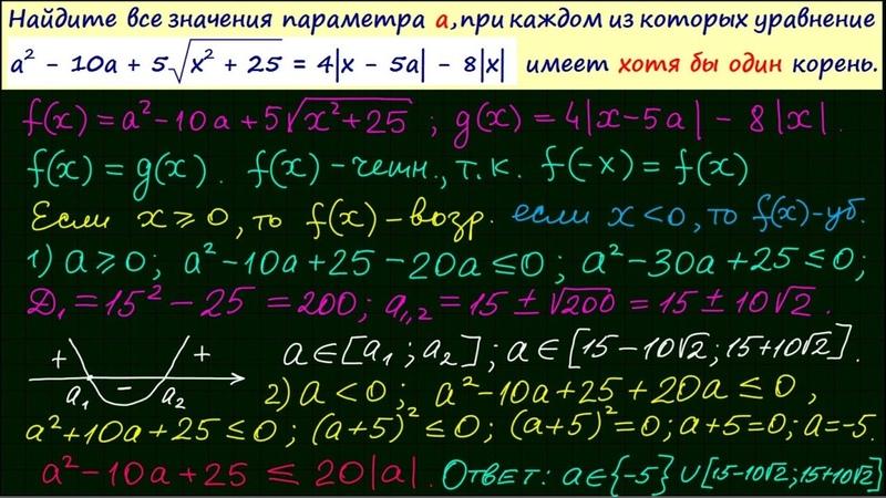 Задание 18 ЕГЭ по математике 8