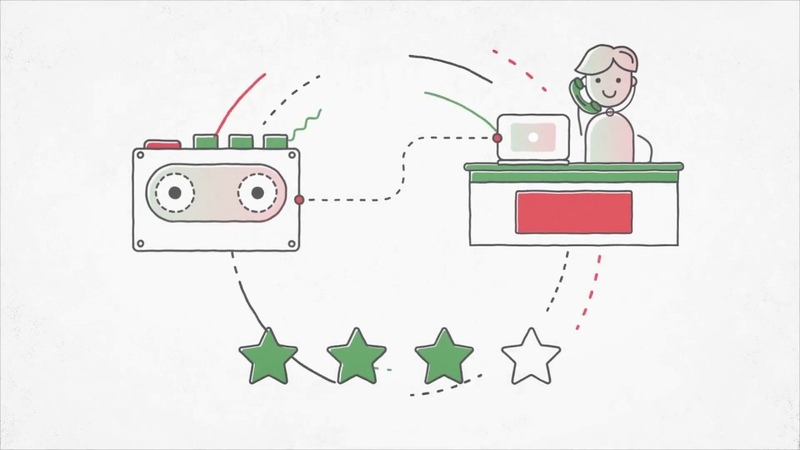 Ringostat Einfache Animation CHEESE Video Agentur