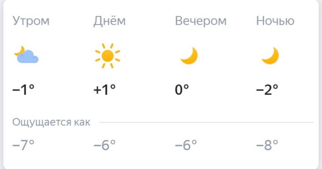 Погода на 6 декабря ️ ️ ️