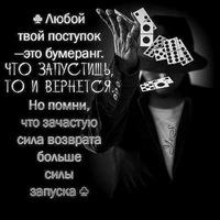 Анжелика Федурина