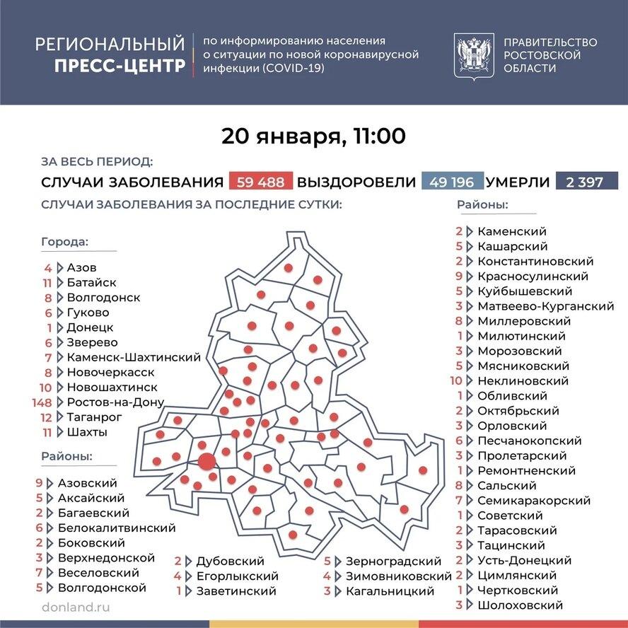 На Дону число инфицированных COVID-19 выросло на 388, в Таганроге 12 новых случаев