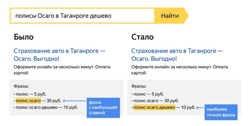 Новый подбор фраз в семантике Яндекс.Директ