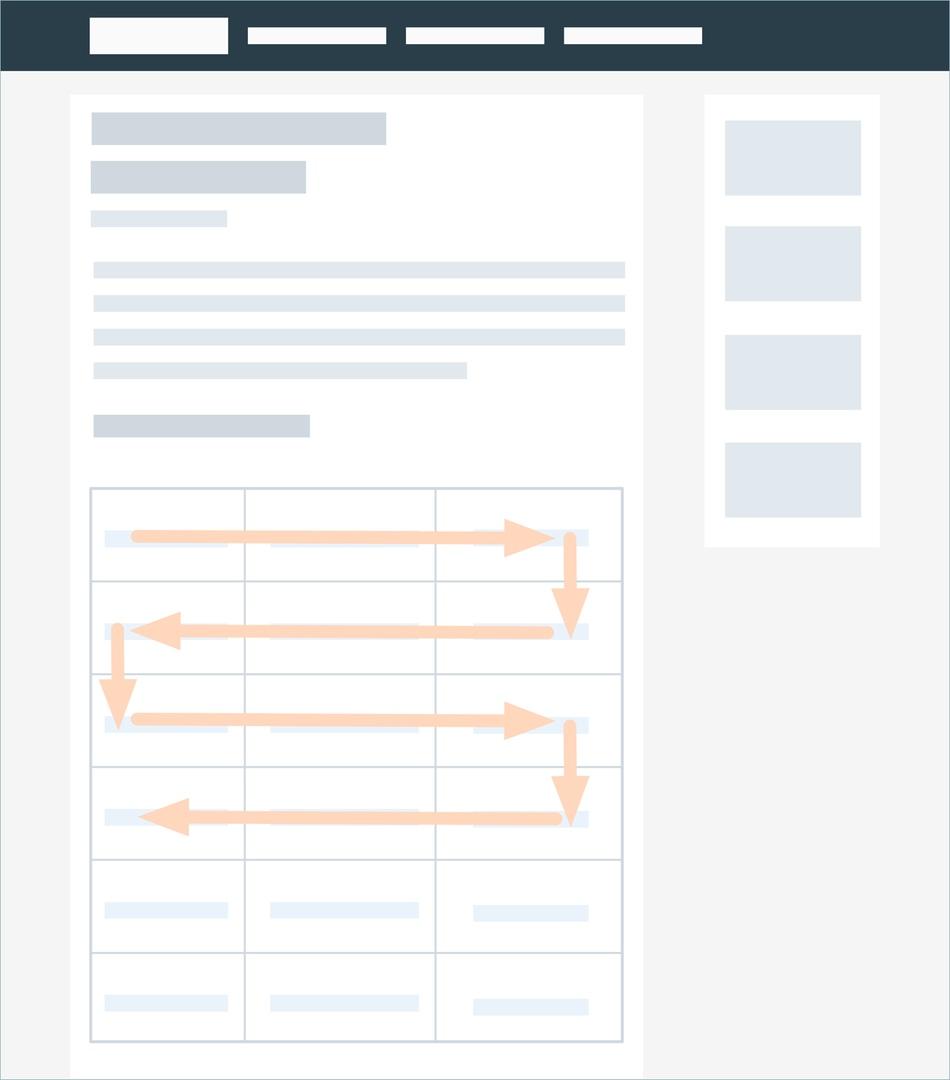 Эта страница является приблизительной иллюстрацией паттерна газонокосилки. Стрелки показывают, как движутся глаза. В этом случае взгляд перемещается по строке в таблице справа налево, затем вниз к следующей строке, а затем влево.