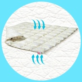 Ортопедические одеяла