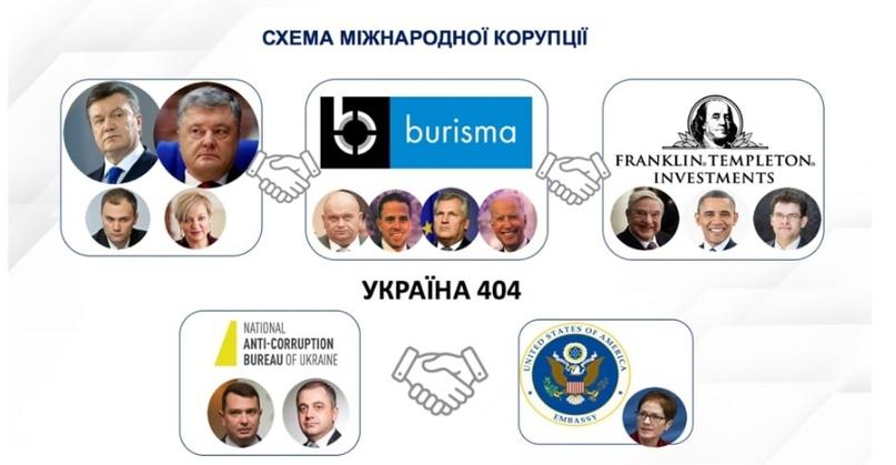 «Украинагейт-2»: три вопроса о вмешательстве Украины в выборы президента США в 2020 г., изображение №21