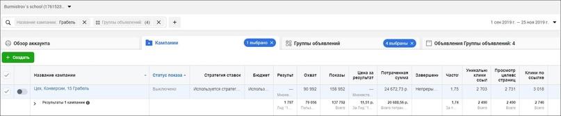 КЕЙС: 18 800 целевых лидов по 12 руб. для онлайн-школы психологии, изображение №10