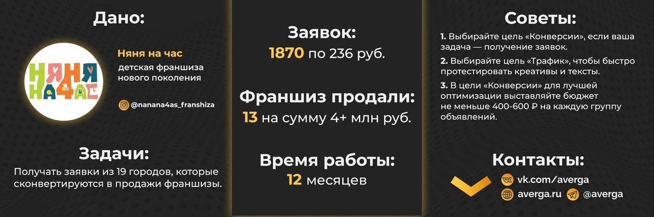 Продвижение детской франшизы в Instagram: 1870 заявок и 13 закрытых сделок на 4+ млн руб., изображение №1