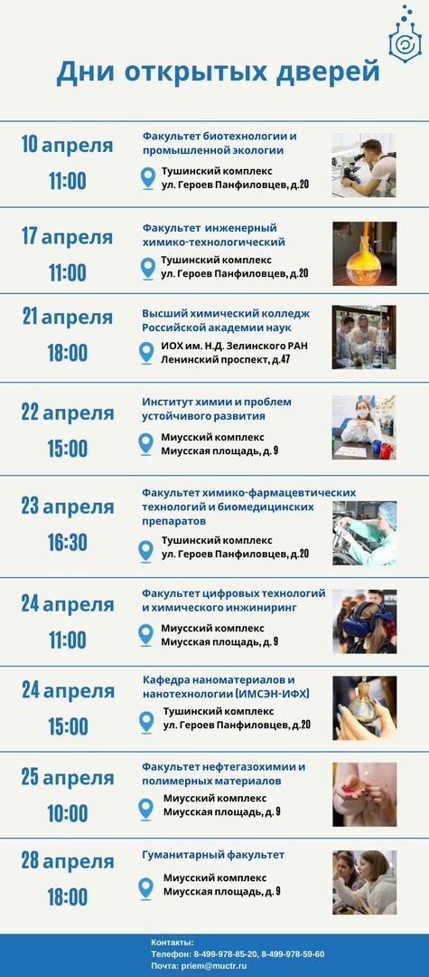 Даты дней открытых дверей факультетов