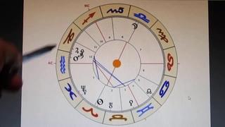 10. Tag POLIZEITSTAAT - NEUMOND Horoskop  - 2/4