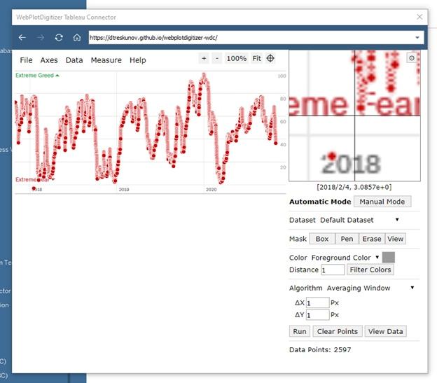 Извлечение данных из графиков при помощи Tableau Web Data Connector (WDC) на примере анализа индекса страха и жадности (Fear and Greed Index), изображение №23
