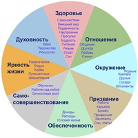 Логотип НЛП, Психосоматика, Эриксоновский гипноз