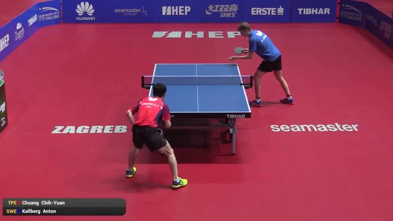 Chuang Chih Yuan vs Anton Kallberg Croatia Open 1 2